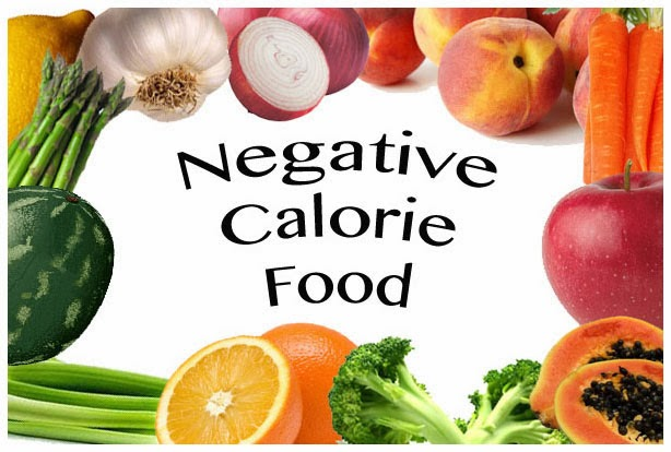 Nits fitness mantra negative calorie foods to lose weight for Cuisine 0 calorie