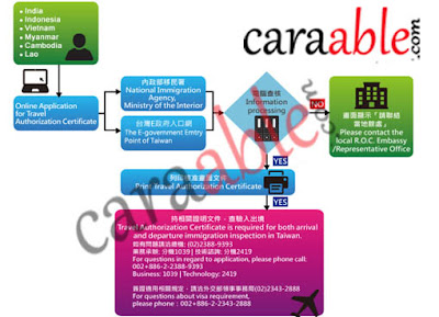 Mengurus Visa Taiwan secara online dengan mudah, cepat dan tidak ribet