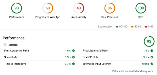 Pagespeed Insights Optimize Images (Web Performance)