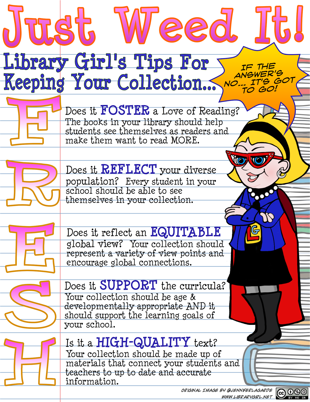 the adventures of library girl how d you do that creating eventually i graduated from ms word sorry bill to using comic life to create digital flyers like this one about weeding over the years i ve fielded
