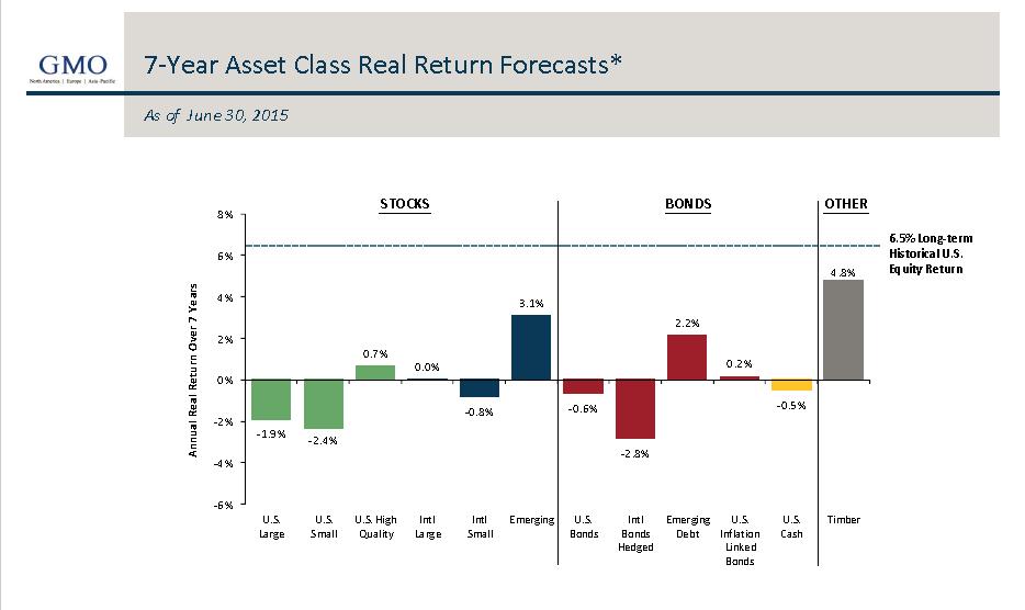 Mish S Global Economic Trend Analysis Apocalypse Illinois