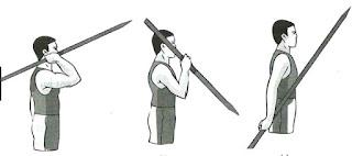 Teknik Membawa Lembing