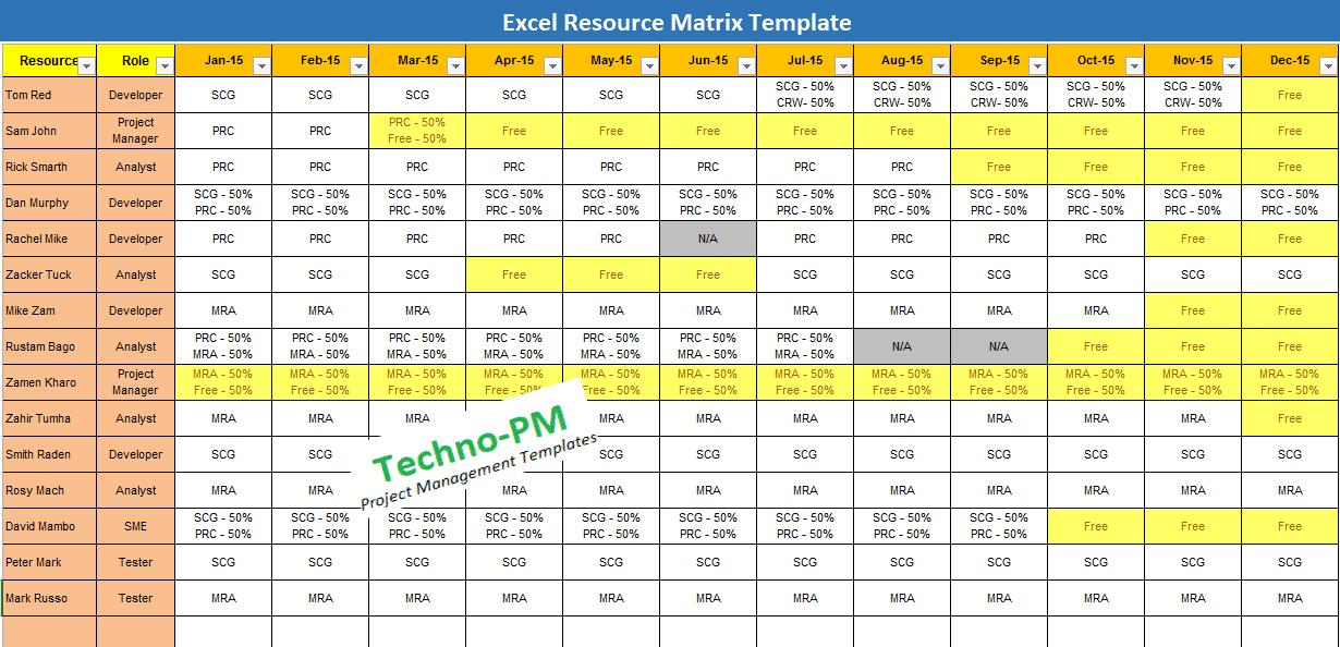 Excel Resource Matrix