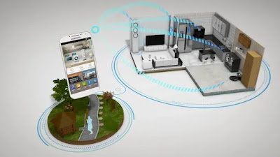 Internet of Things applications ,Internet of Things