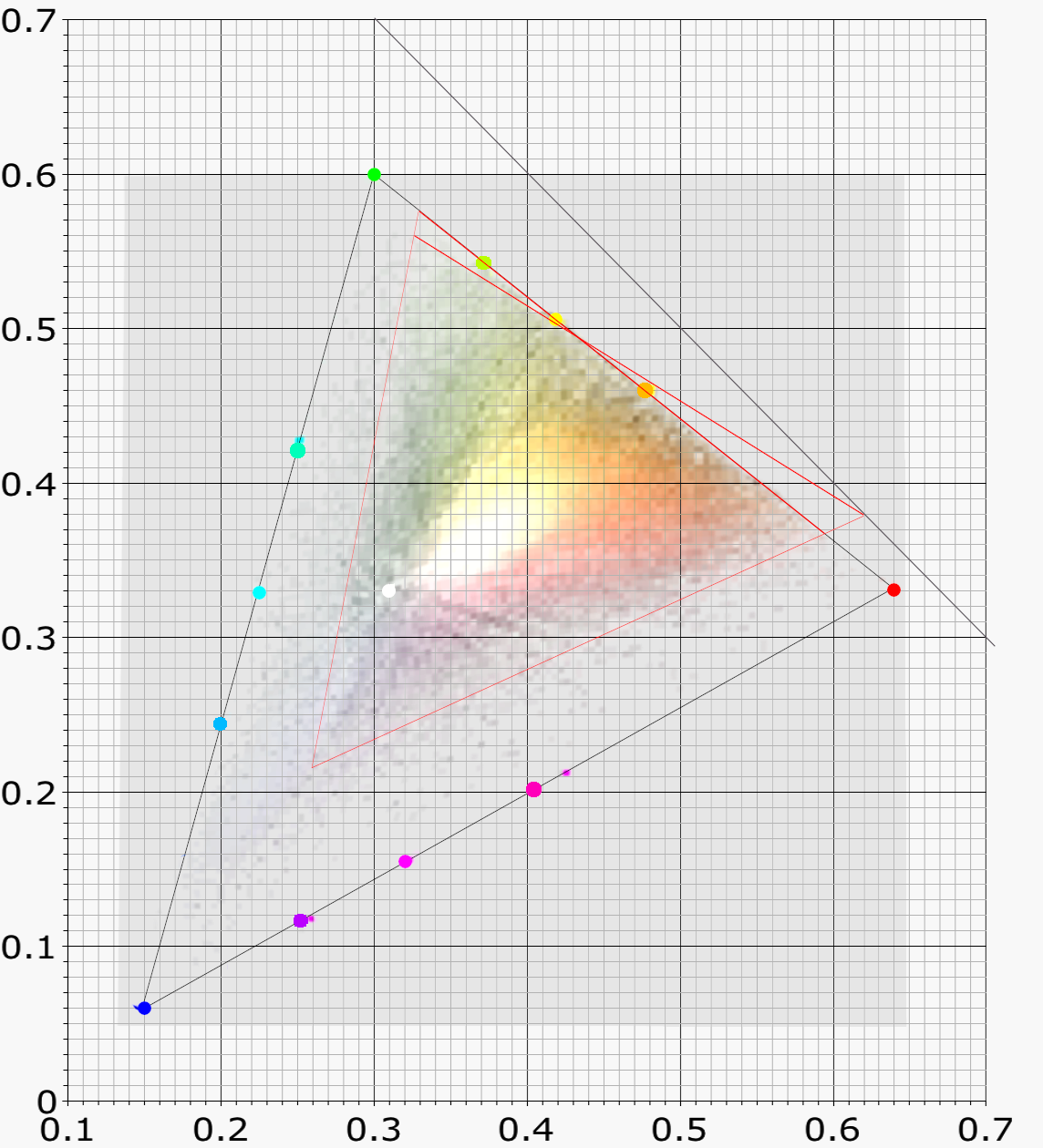 The Refracted Light: Using ICC Profiles for Creative Color