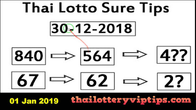 Thai Lottery 3up single set vip premium formula  01 January 2019