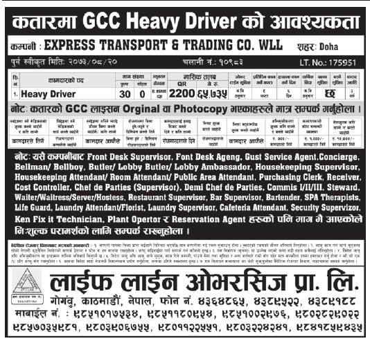 Jobs in Qatar for Nepali, Salary Rs 65,735