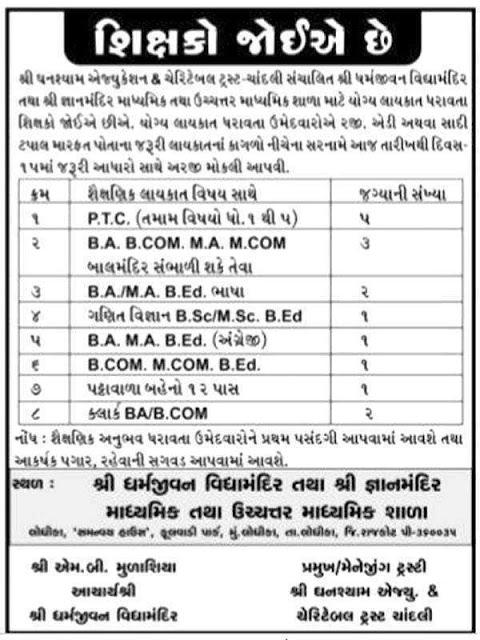 Dharmajivan Vidya Mandir Recruitment 2016
