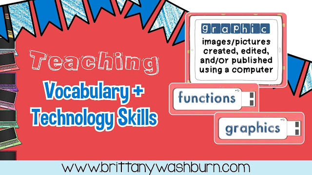 I have this winning combination I use for teaching every technology lesson. I start with an essential question, then I talk about the I Can statement and vocabulary for the lesson, then I dive into the directions all without actually teaching them anything yet.