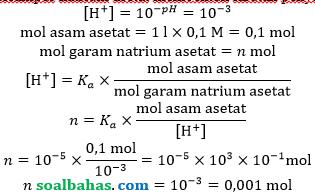 mol larutan penyangga perubahan ph