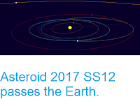 http://sciencythoughts.blogspot.co.uk/2017/10/asteroid-2017-ss12-passes-earth.html