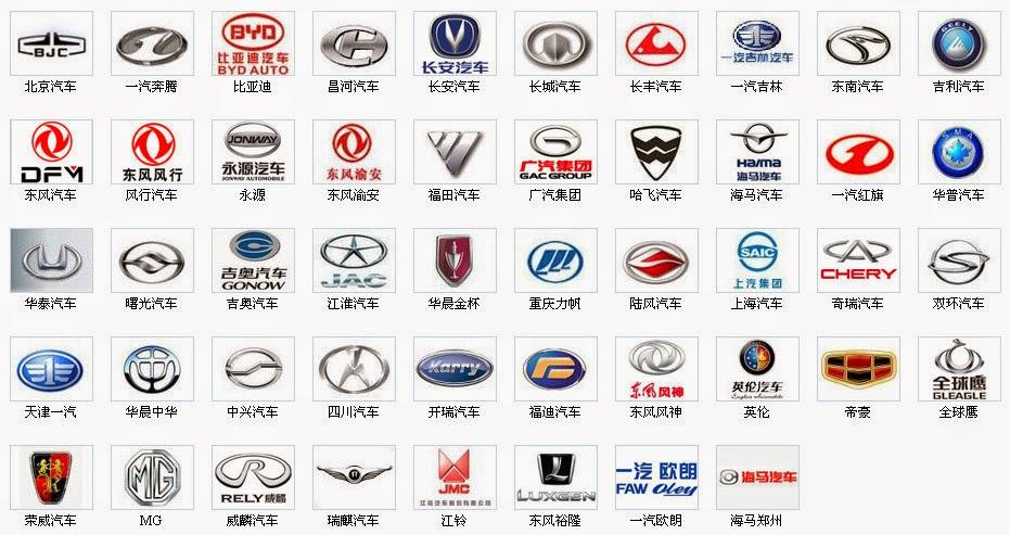 Car Logos and Their Names