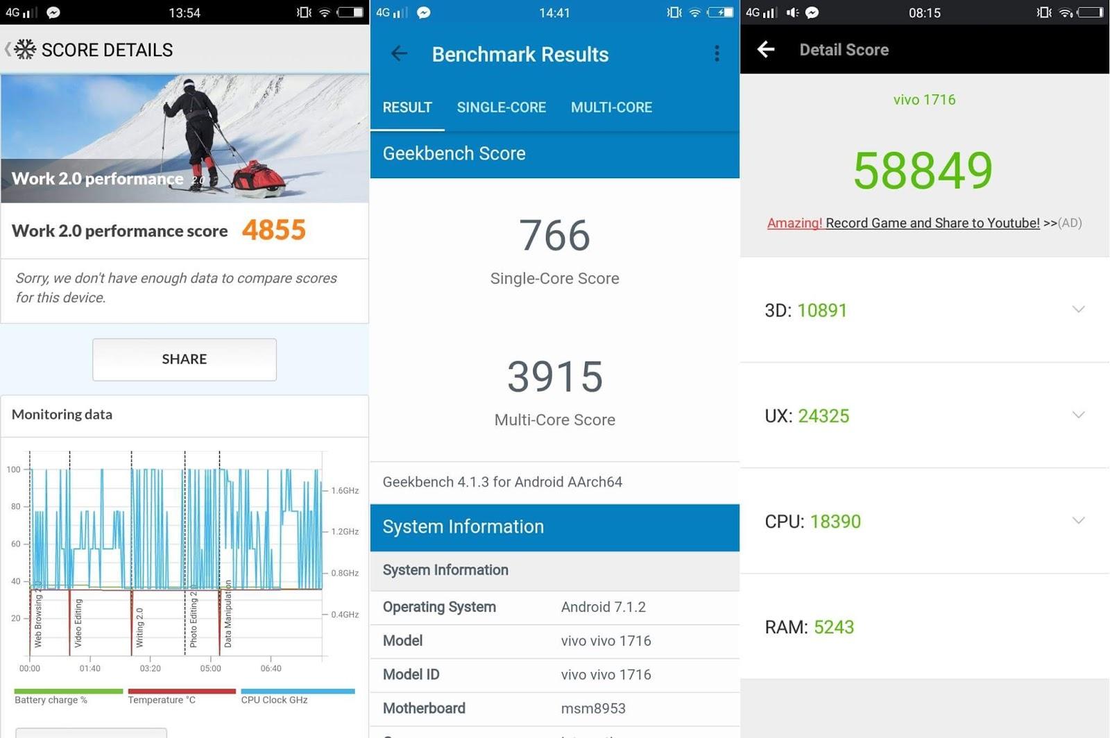 Vivo V7+ Benchmark Scores