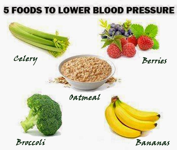 Best Foods For Blood Pressure Patients