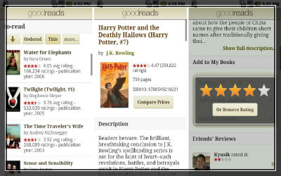 Goodreads-popular-app-for-book-readers-400x250