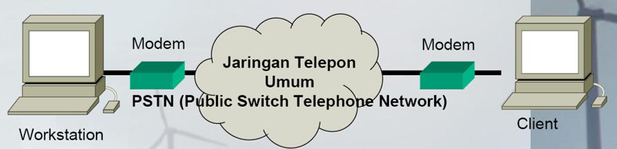 Contoh-komunikasi-data2