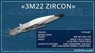 Rudal Anti-Kapal Hipersonik Zircon
