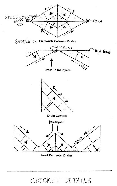 Commercial Low Slope Roofing