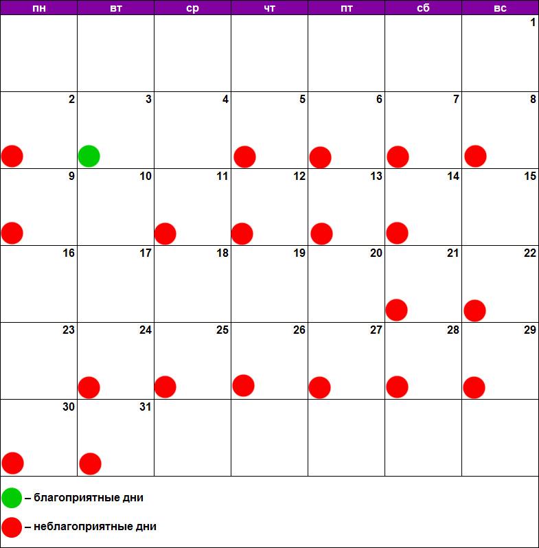 Лунный календарь лечения зубов июль 2018