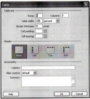 Pembuatan tabel pada Dreamweaver