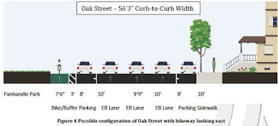 MTA says that Fell and Oak streets can accomodate protected bikeways