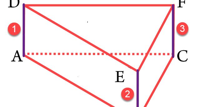 Ukuran Jaring Jaring Prisma Segitiga - Berbagai Ukuran