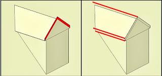 Formation sketchup parler en 3d dessiner une lucarne for Fenetre chien assis prix