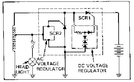 BATTERY SOLUTIONS: Modification Rectifiers Regulator