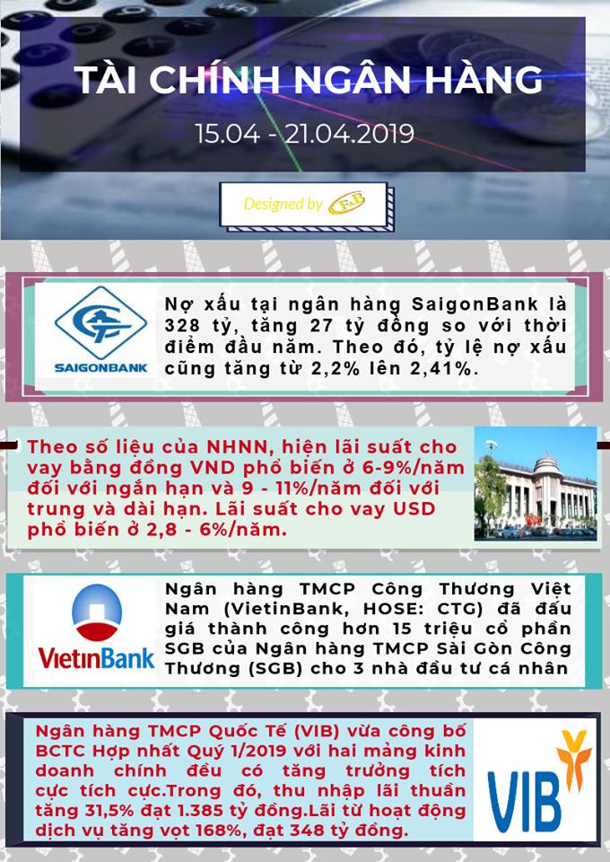 Toàn Cảnh Kinh Tế Tuần 3 - Tháng 04/2019