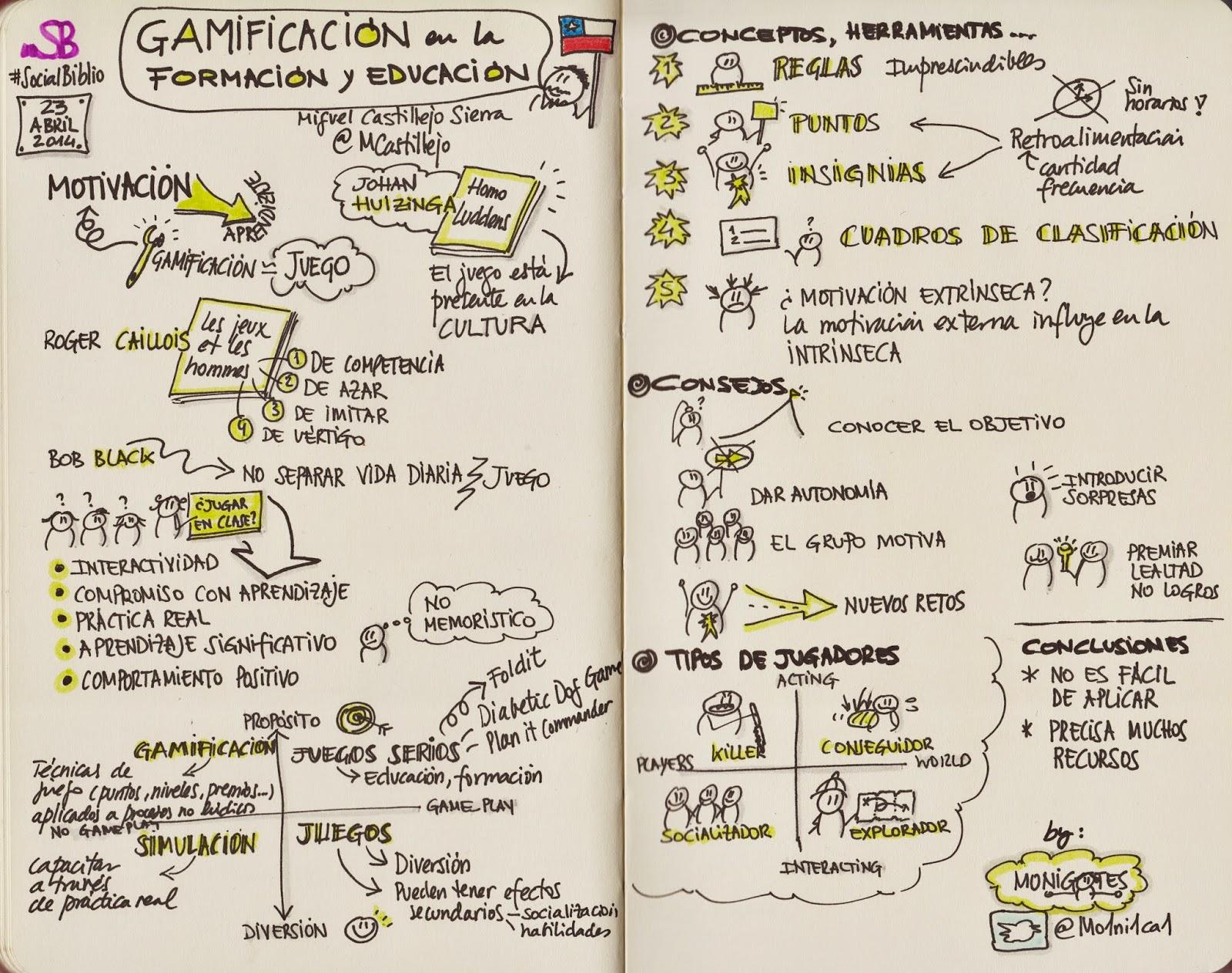 sketchnote socialbiblio