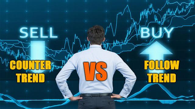 counter vs follow trend forex
