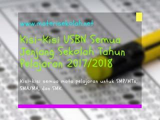 Kisi-Kisi USBN Semua Jenjang Sekolah Tahun Pelajaran 2017/2018