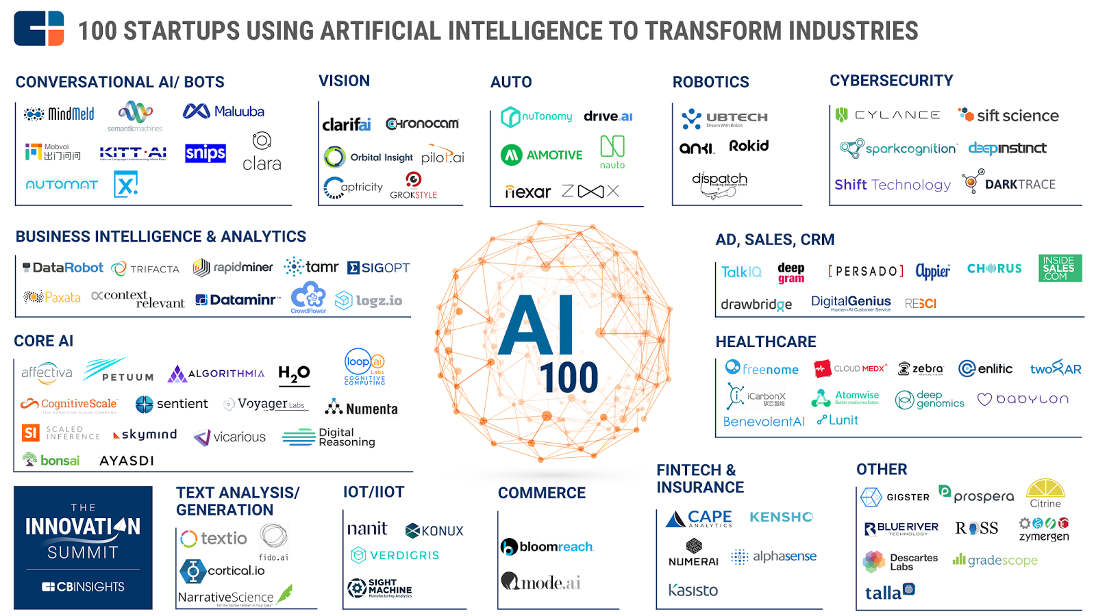 Image Result For Ai Artificial Intelligence
