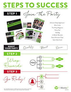 IT works compensation plan, commissions, bonuses