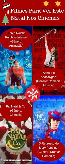 4 Filmes Para Ver Este Natal nos Cinemas Portugueses