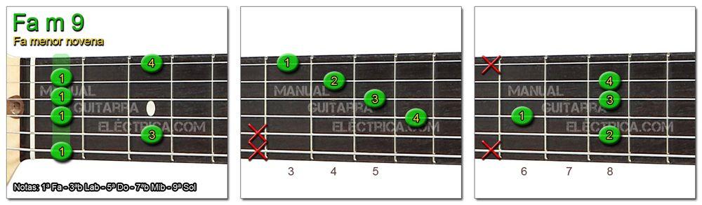 Acordes Guitarra Fa menor Novena - F m 9