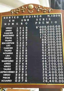 sorteo-zodiaco-1308-del-10-7-2016