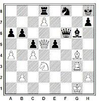 Posición partida Iivo Nei vs. Tigran Petrosian, ejemplo de jaque doble