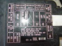 1996 Honda Civic Fuse Box Diagram