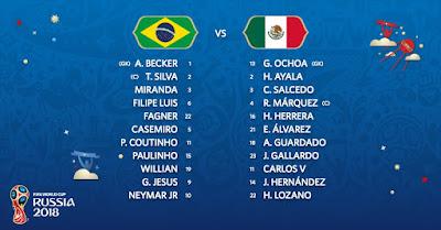 مشاهده مباراه البرازيل والمكسيك بث مباشر اليوم 2-7-2018 رابط مباشر يوتيوب بدون تقطيع في كأس العالم