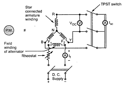 [DIAGRAM_09CH]  Wiring Diagram Of Synchronous Generator | Synchronous Motor Wiring Diagram |  | Wiring Diagram