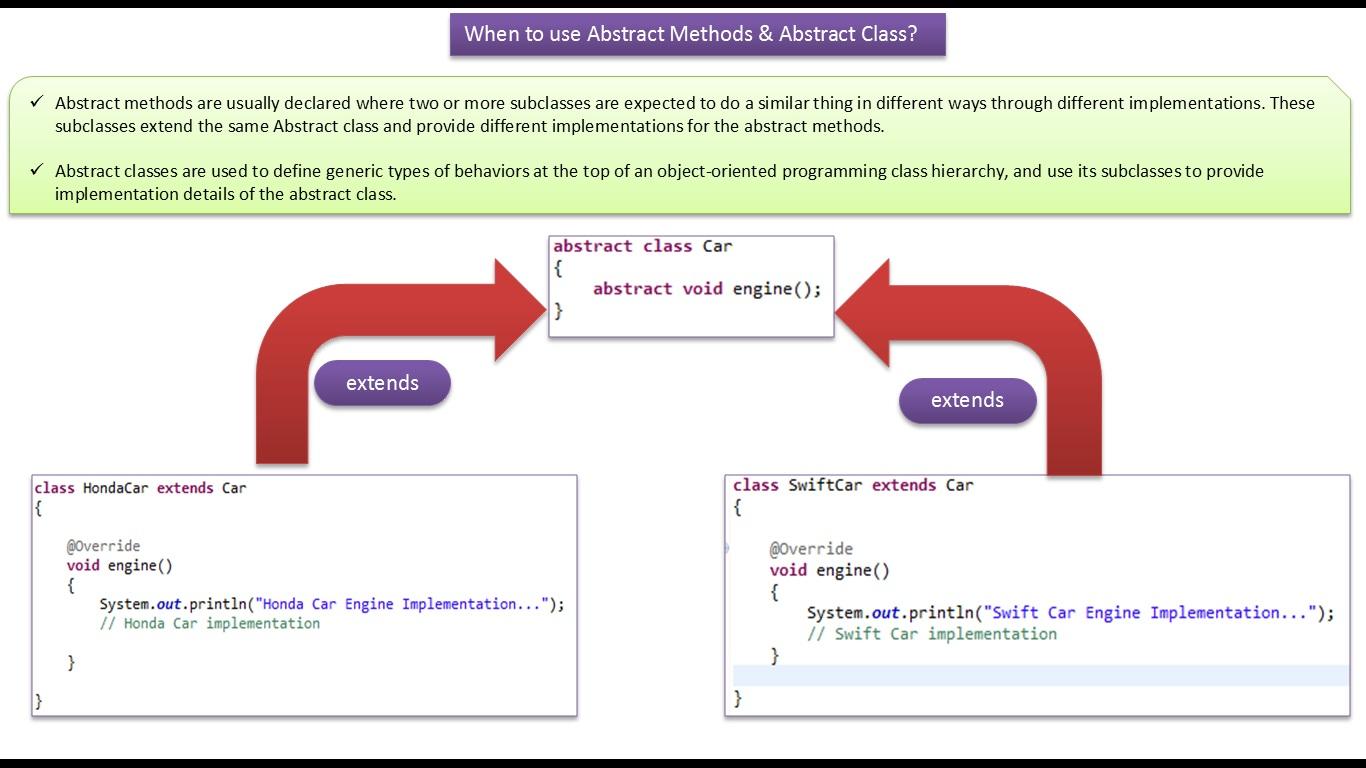 Java ee java tutorial when to use java abstract class and java tutorial when to use java abstract class and abstract method baditri Gallery