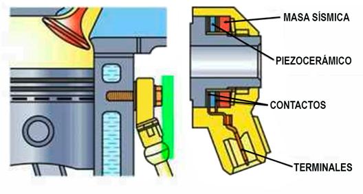 El radiador del climatizador reno megan 3 gasolina 1.6