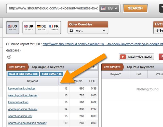 Google खोजशब्द रैंकिंग की जाँच के लिए 5 उत्कृष्ट वेबसाइटें