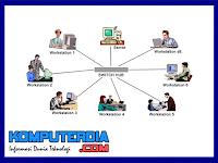 Pengertian dan Penjelasan Teknologi Jaringan Komputer