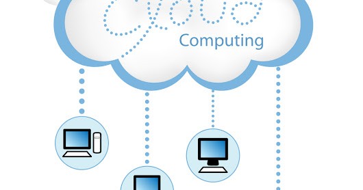 What is the Cloud and Cloud Hosting