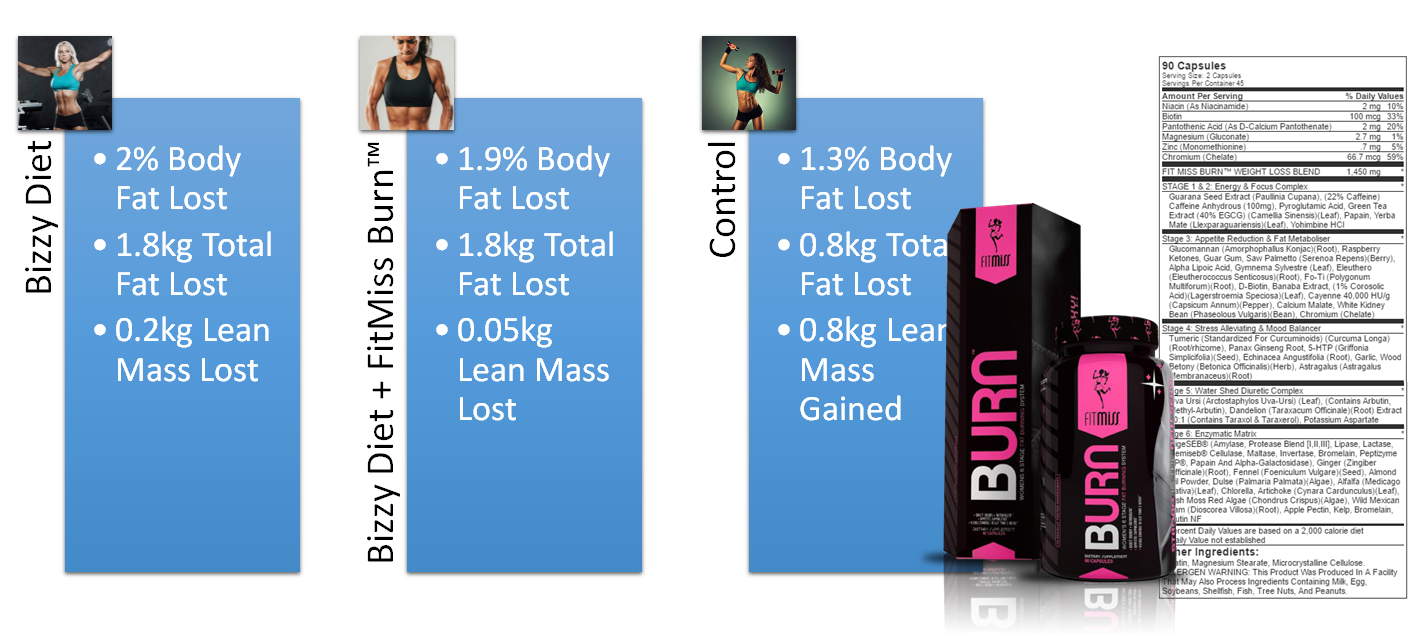 Loss in weight weighing systems