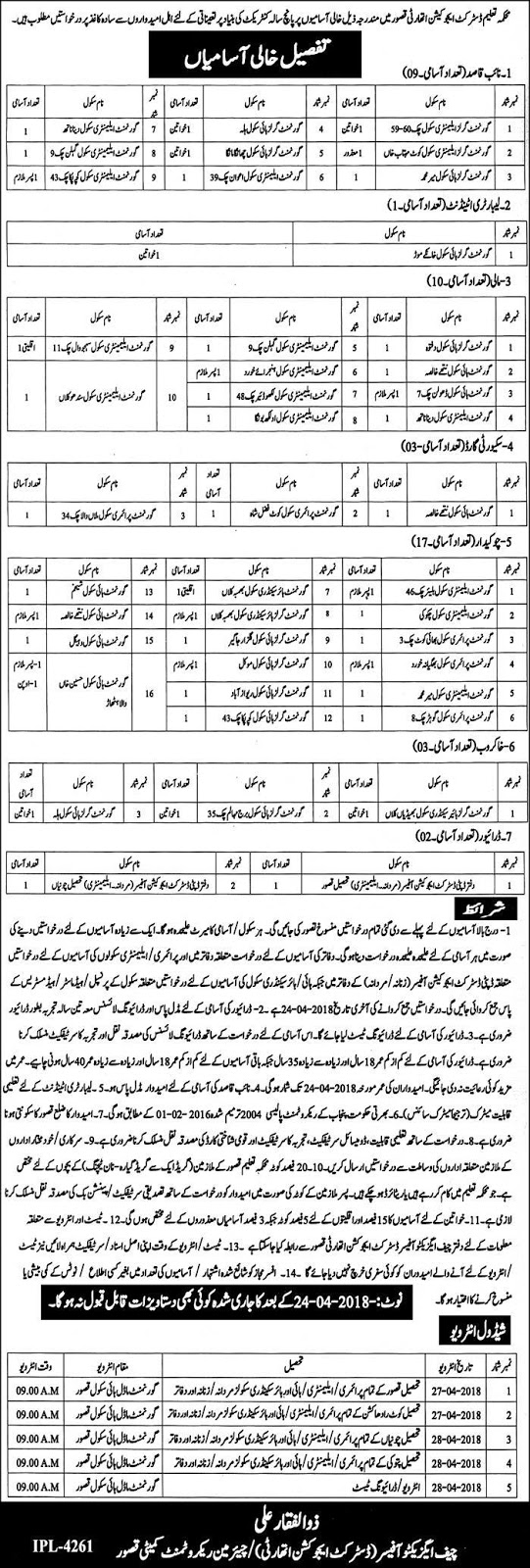 Jobs In Kasur District Education Authority April 2018