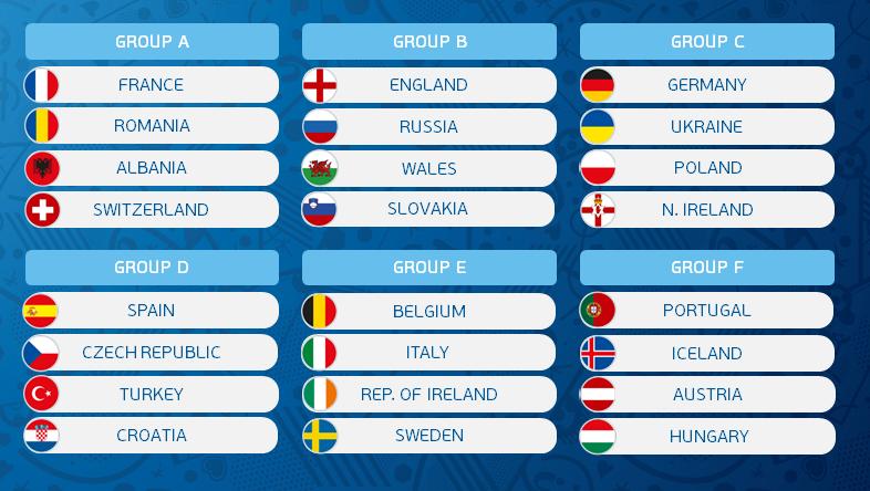 euro 2016 kumpulan