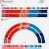 DENMARK <br/>Voxmeter poll | November 2017 (4)